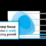razar sharp focus - growth thinking