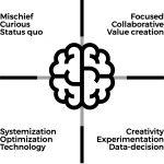 Growth Hacker Mindset - Growth Thinking - think, design, growth hack a design approaching to growth hacking