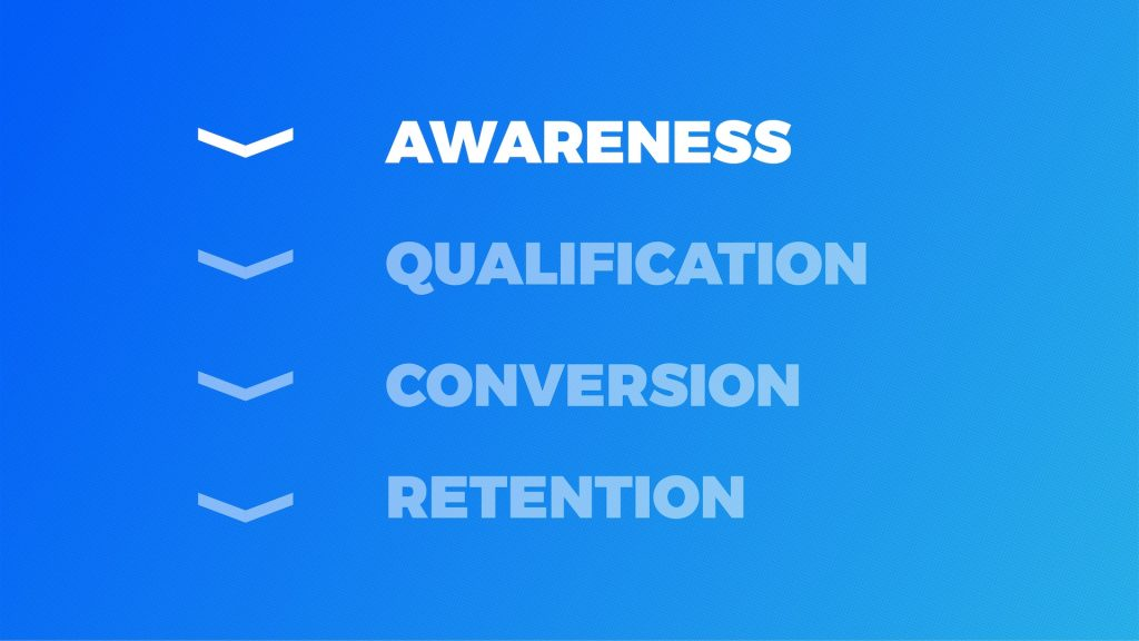 01. Awareness eCommerce Growth Hacking - Growth Thinking - think, design, growth hack a design approaching to growth hacking