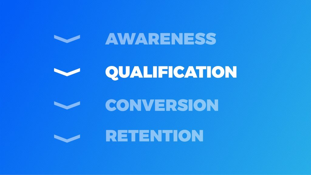 02. Qualification eCommerce Growth Hacking - Growth Thinking - think, design, growth hack a design approaching to growth hacking
