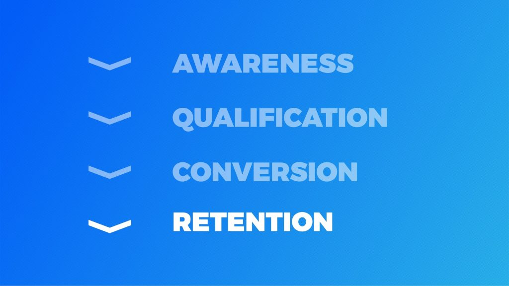 04. Retention eCommerce Growth Hacking - Growth Thinking - think, design, growth hack a design approaching to growth hacking