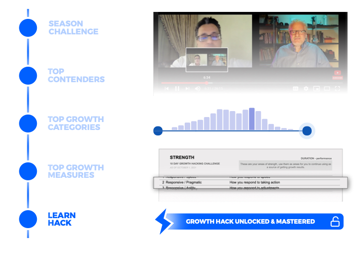 05. Learning Hack - Growth Analytics